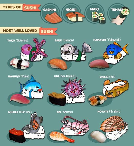 sushi_types(1)